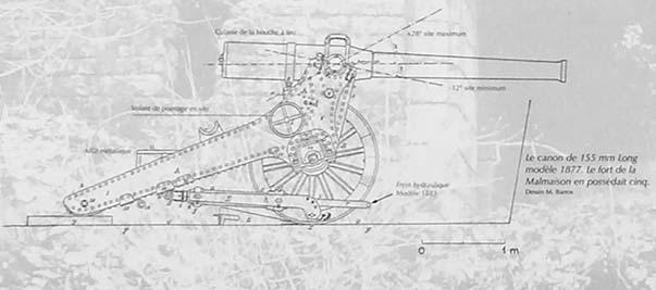 Croquis d'un canon de 155 MM long, modèle 1877