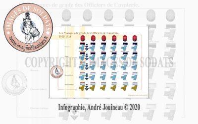 Les Marques de grade des Officiers de Cavalerie française, 1915-1918