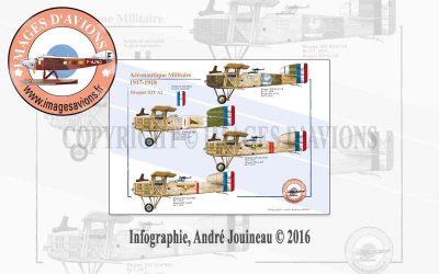 Profil d'avion : Breguet XIV A2, 1917-1918 – Infographie d'André Jouineau