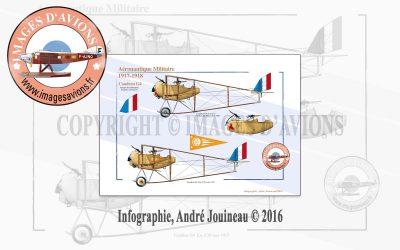 Profil d'avion : Caudron G4, 1917-1918 – Infographie d'André Jouineau