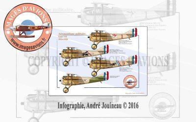 Profil d'avion : Spad VII, 1916-1918 – Infographie d'André Jouineau