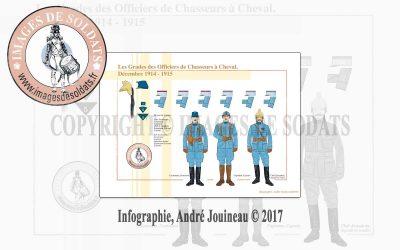 Les Grades des Officiers de Chasseurs à Cheval, Décembre 1914 – 1915