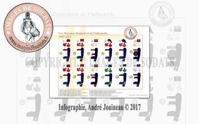 Les Marques distinctives de l'Infanterie (1), 1905-1914