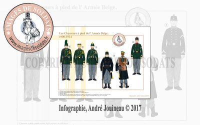 Les Chasseurs à pied de l'Armée Belge, 1900-1914