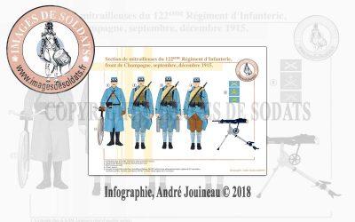 Section de mitrailleuses du 122e Régiment d'Infanterie, front de Champagne, septembre, décembre 1915
