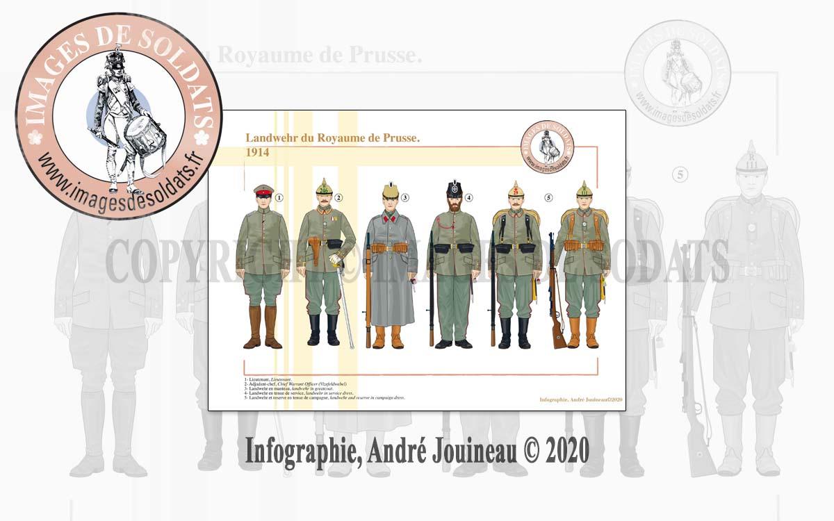 Landwehr du Royaume de Prusse, 1914 - Infographie : André Jouineau - Images de Soldats