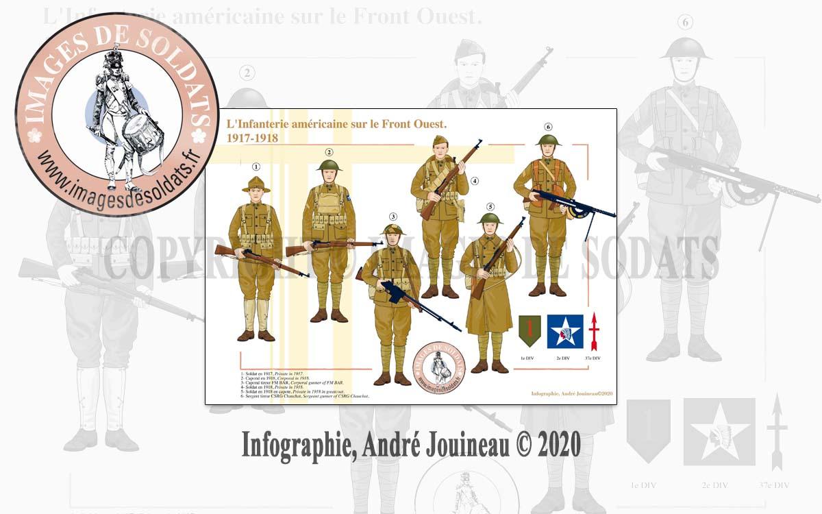 L'Infanterie américaine sur le Front Ouest, 1917-1918 - Infographie : André Jouineau - Images de Soldats