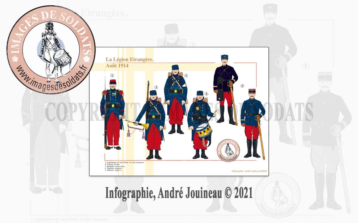 La Légion Étrangère, Août 1914 - Infographie : André Jouineau - Images de Soldats