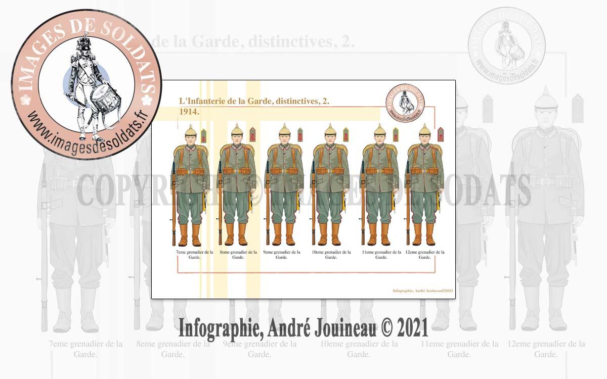 L'Infanterie de la Garde prussienne, distinctives (2), 1914